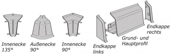 Endkappe links für WAP System 7, Edelstahl