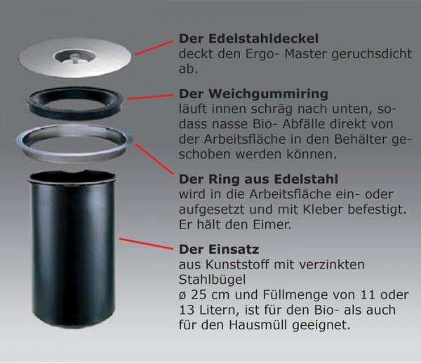 Ergo-Master Arbeitsplatten-Abfallsystem 13 L Abfalleimer Mülleimer Abfallsammler